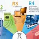 smaltimento elettrodomestici-AMQ Ambiente